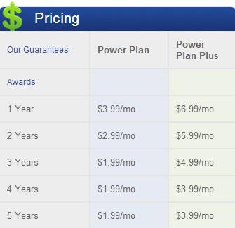 Webhostingpad_price